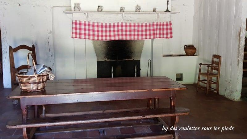 visiter l'écomusée de Marquèze dans les landes intérieur de la maison du meunier